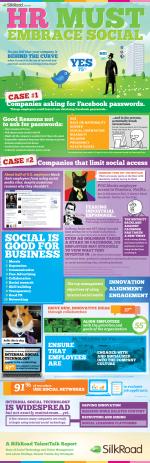 HR MUST Embrace Social