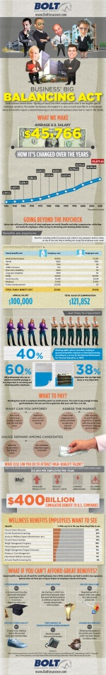 small-business-salary-compensation-infographic