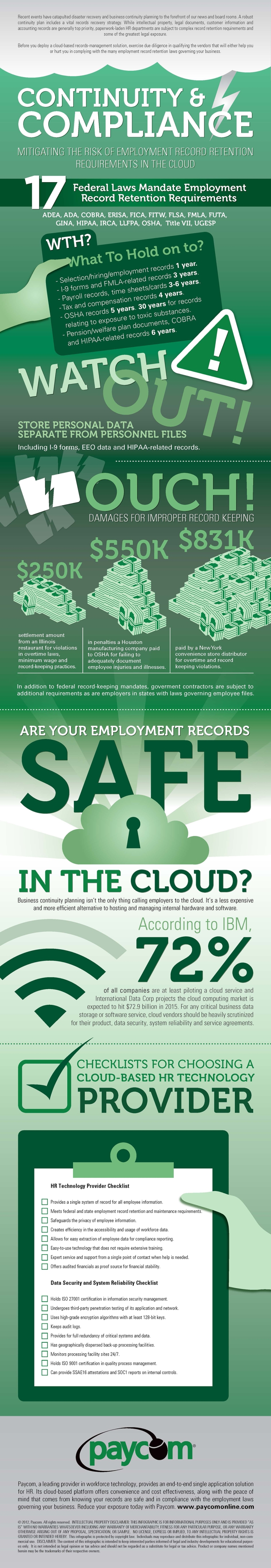 Human Resources: cloud compliance infographic